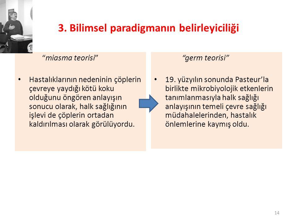 3. Bilimsel paradigmanın belirleyiciliği
