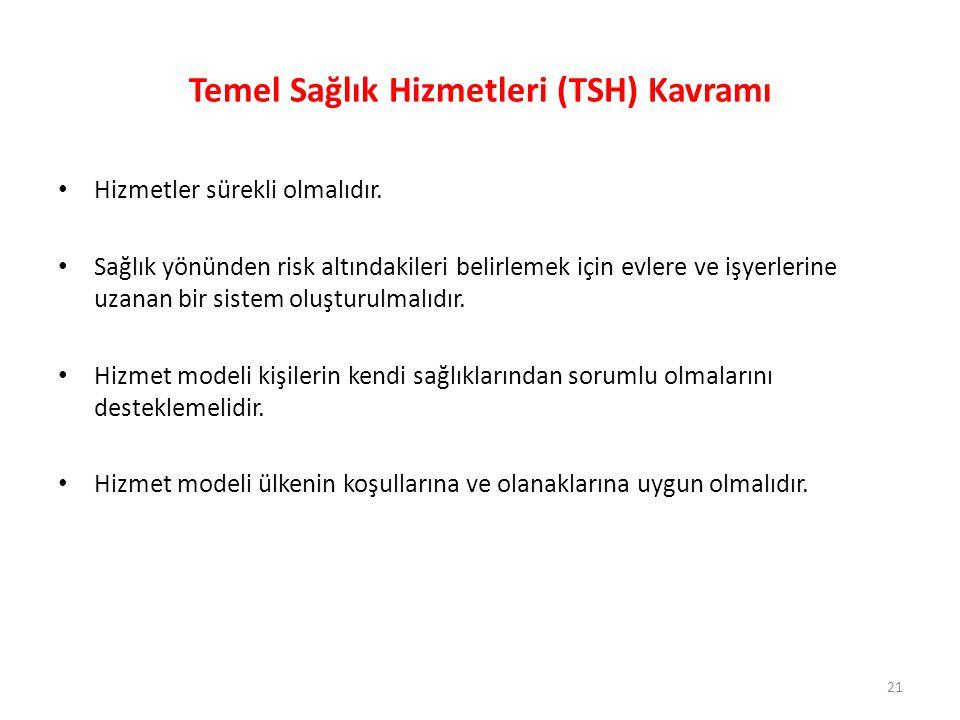 Temel Sağlık Hizmetleri (TSH) Kavramı