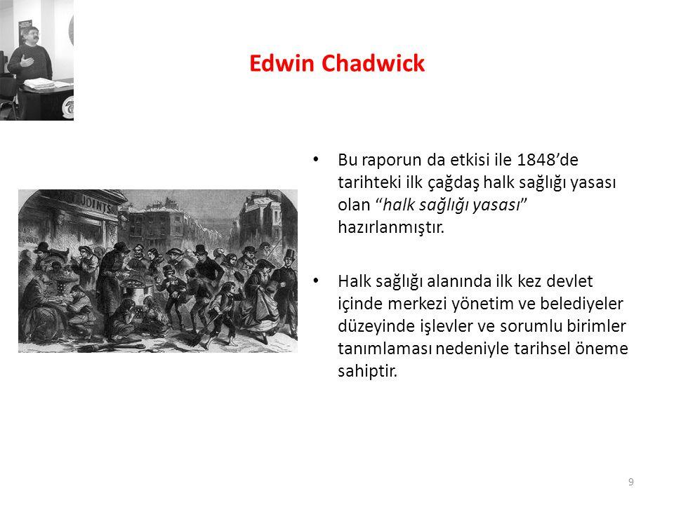 Edwin Chadwick Bu raporun da etkisi ile 1848'de tarihteki ilk çağdaş halk sağlığı yasası olan halk sağlığı yasası hazırlanmıştır.