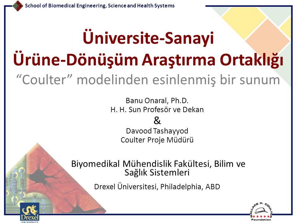 Üniversite-Sanayi Ürüne-Dönüşüm Araştırma Ortaklığı Coulter modelinden esinlenmiş bir sunum