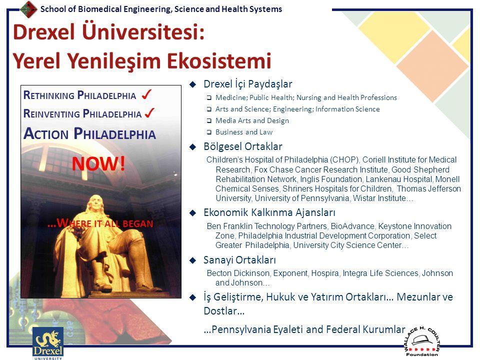 Drexel Üniversitesi: Yerel Yenileşim Ekosistemi