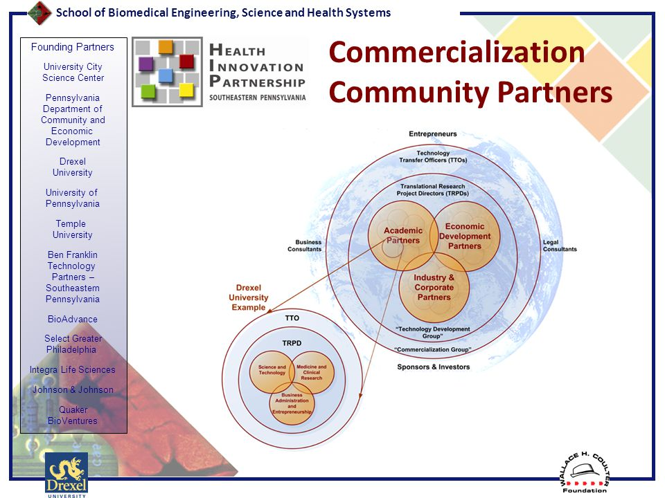 Commercialization Community Partners Founding Partners University City