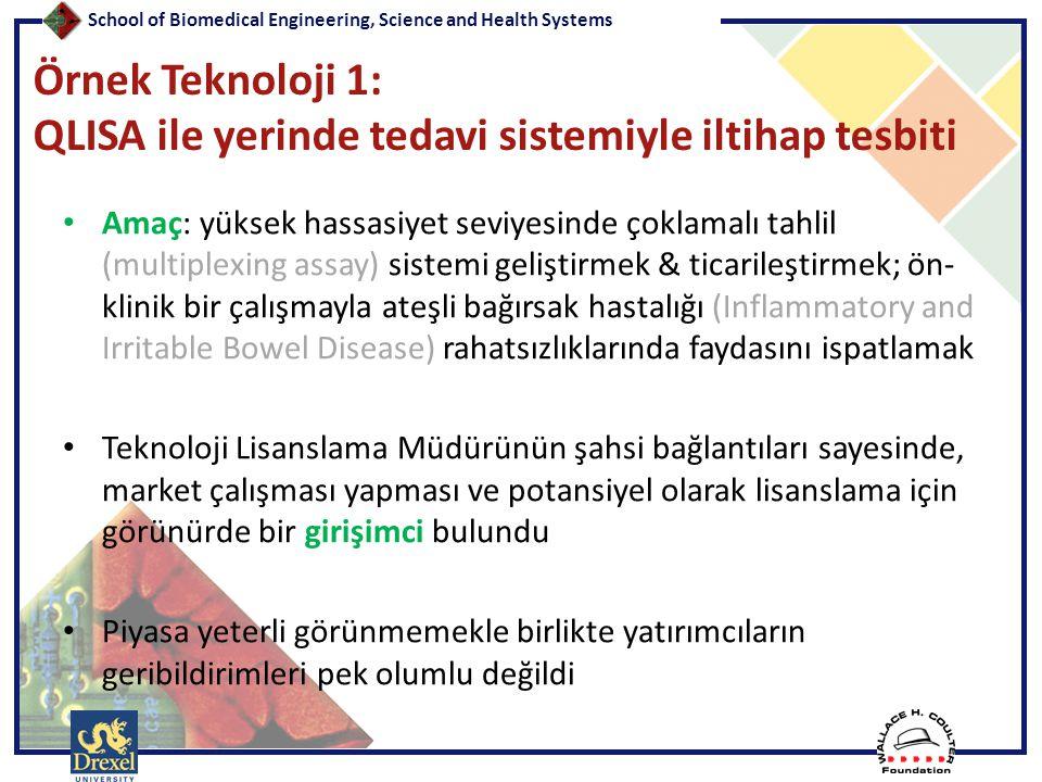 Örnek Teknoloji 1: QLISA ile yerinde tedavi sistemiyle iltihap tesbiti