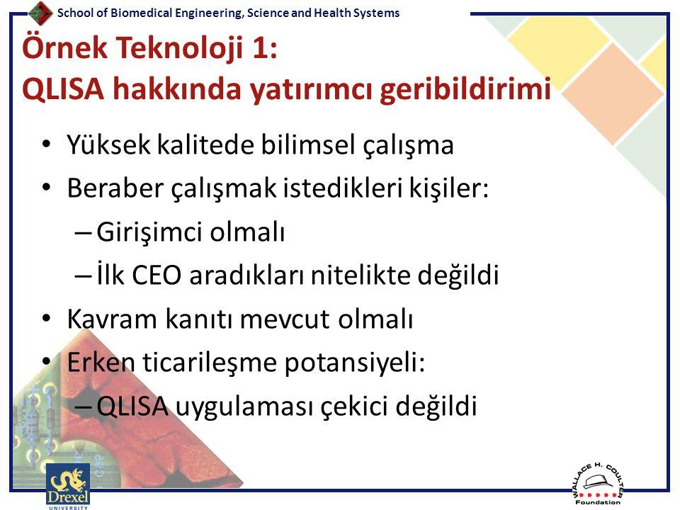 Örnek Teknoloji 1: QLISA hakkında yatırımcı geribildirimi
