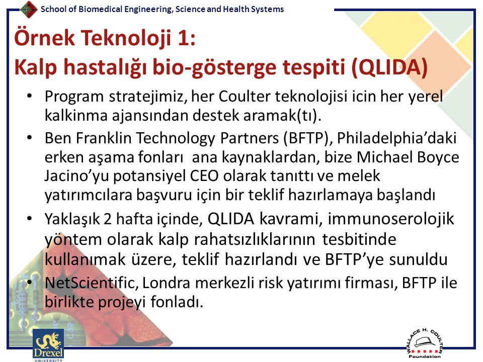 Örnek Teknoloji 1: Kalp hastalığı bio-gösterge tespiti (QLIDA)