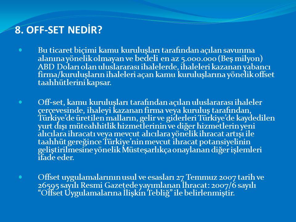 8. OFF-SET NEDİR