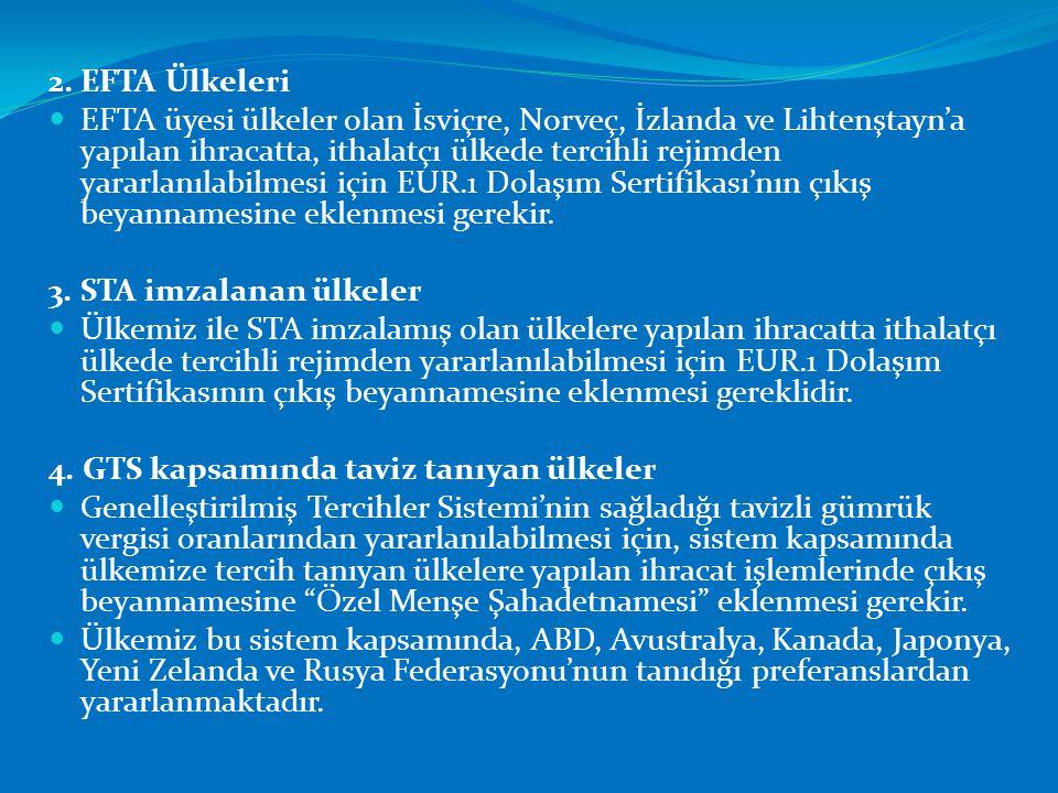 2. EFTA Ülkeleri