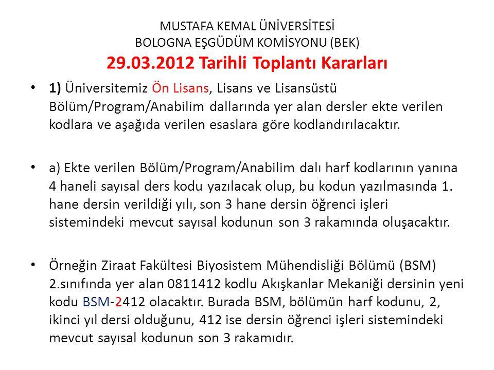 MUSTAFA KEMAL ÜNİVERSİTESİ BOLOGNA EŞGÜDÜM KOMİSYONU (BEK) 29. 03