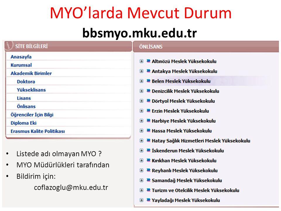 MYO'larda Mevcut Durum