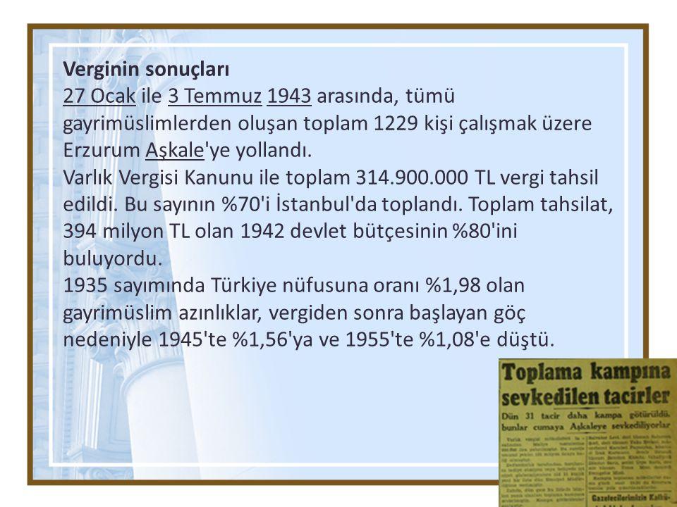 Verginin sonuçları 27 Ocak ile 3 Temmuz 1943 arasında, tümü gayrimüslimlerden oluşan toplam 1229 kişi çalışmak üzere Erzurum Aşkale ye yollandı.