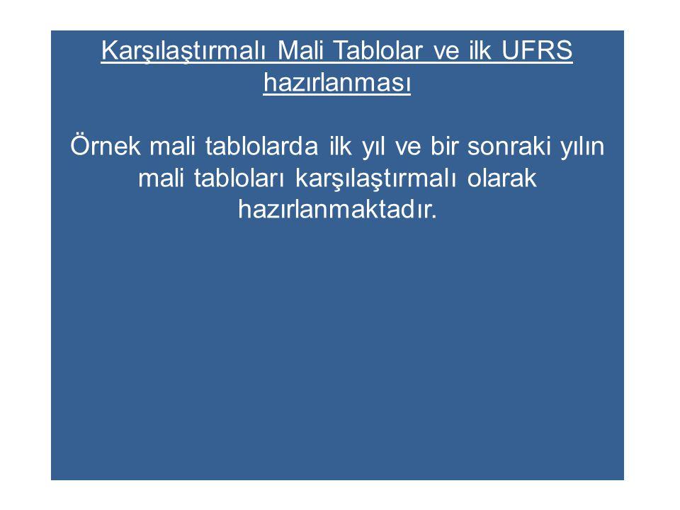 Karşılaştırmalı Mali Tablolar ve ilk UFRS hazırlanması