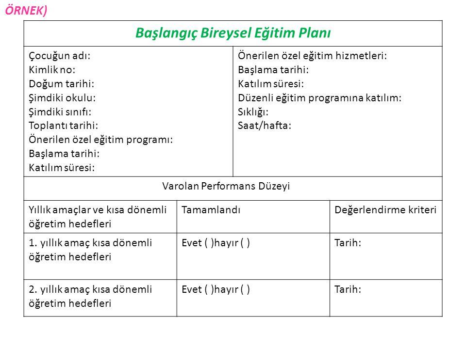 Başlangıç Bireysel Eğitim Planı