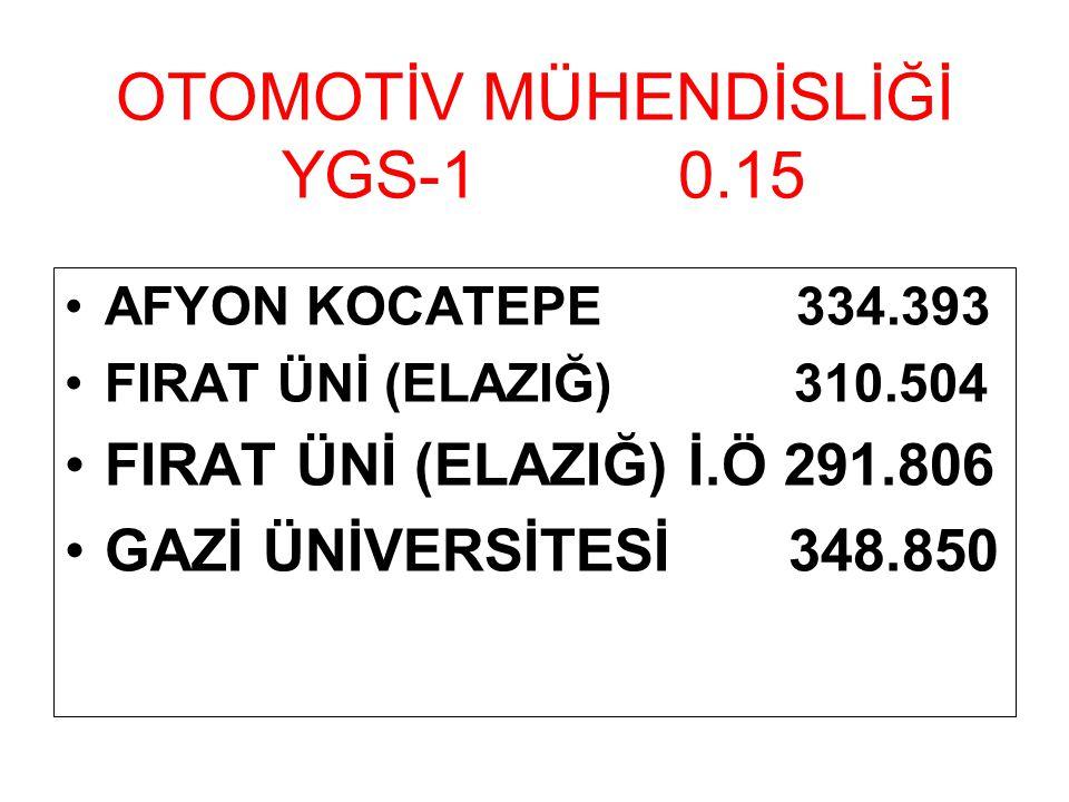 OTOMOTİV MÜHENDİSLİĞİ YGS-1 0.15