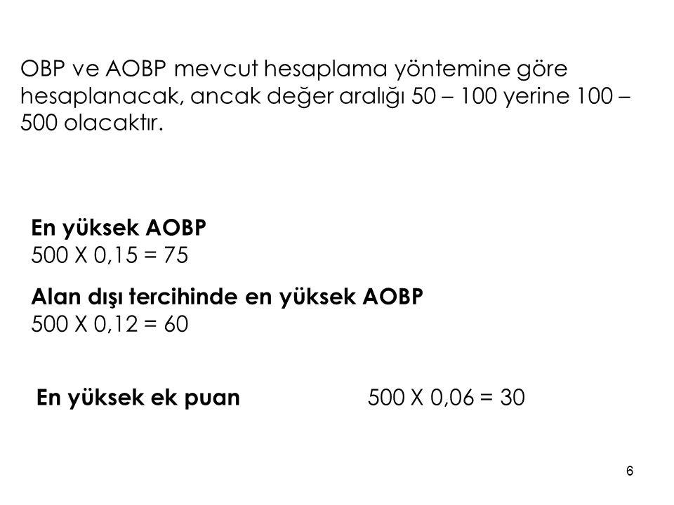 Alan dışı tercihinde en yüksek AOBP 500 X 0,12 = 60