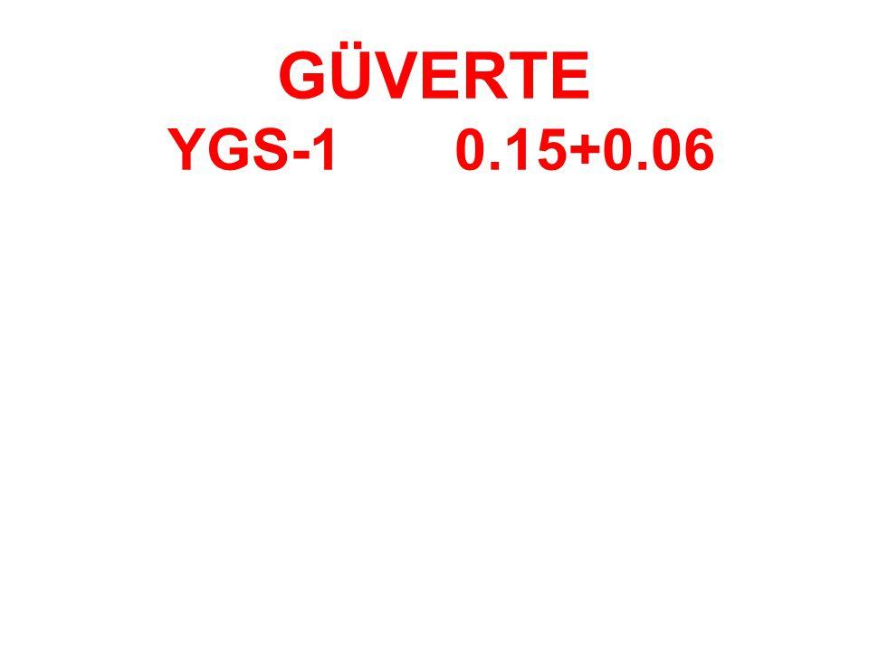 GÜVERTE YGS-1 0.15+0.06