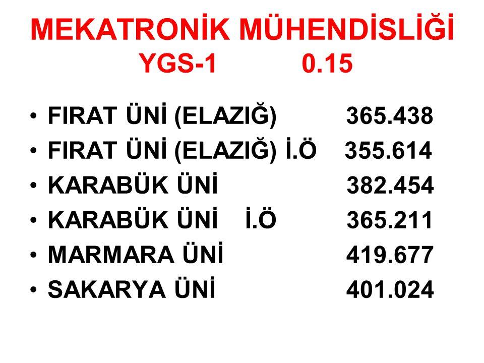 MEKATRONİK MÜHENDİSLİĞİ YGS-1 0.15