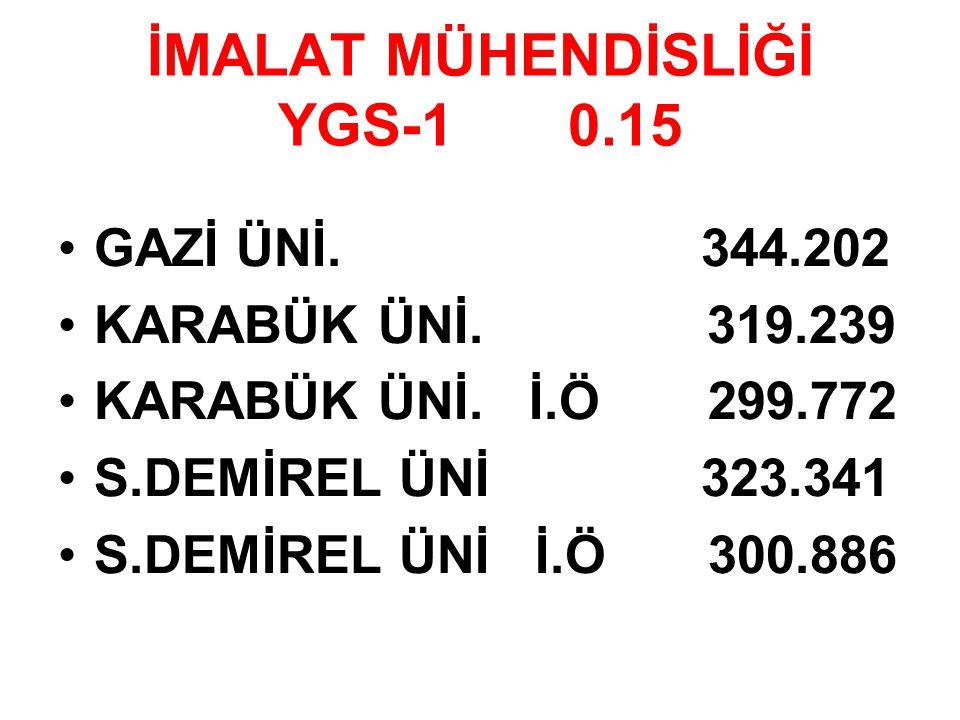 İMALAT MÜHENDİSLİĞİ YGS-1 0.15