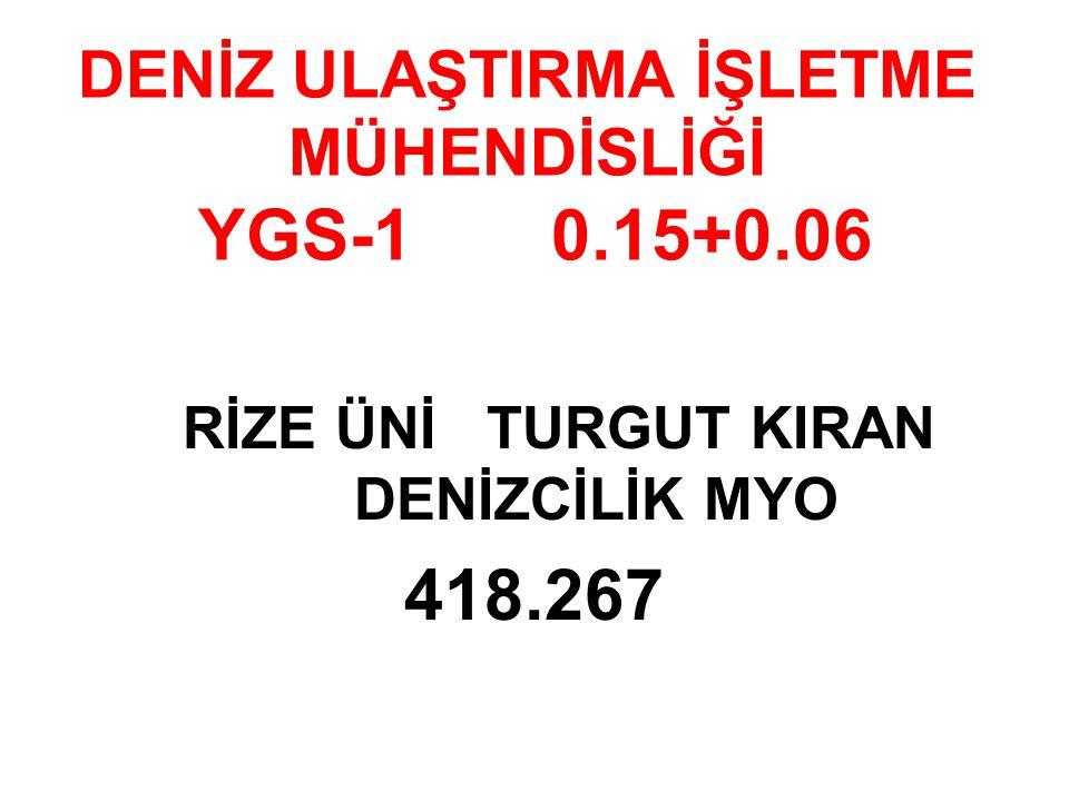 DENİZ ULAŞTIRMA İŞLETME MÜHENDİSLİĞİ YGS-1 0.15+0.06