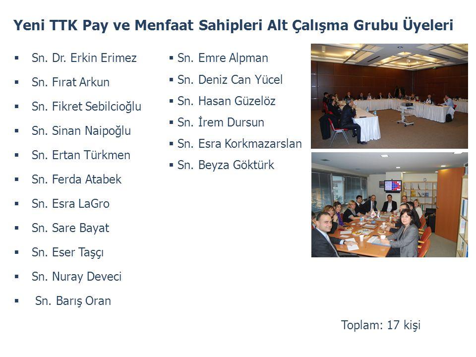 Yeni TTK Pay ve Menfaat Sahipleri Alt Çalışma Grubu Üyeleri