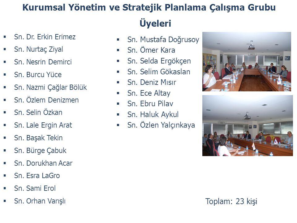 Kurumsal Yönetim ve Stratejik Planlama Çalışma Grubu Üyeleri