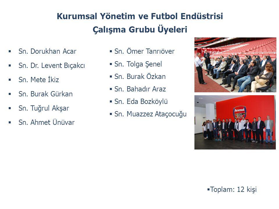 Kurumsal Yönetim ve Futbol Endüstrisi