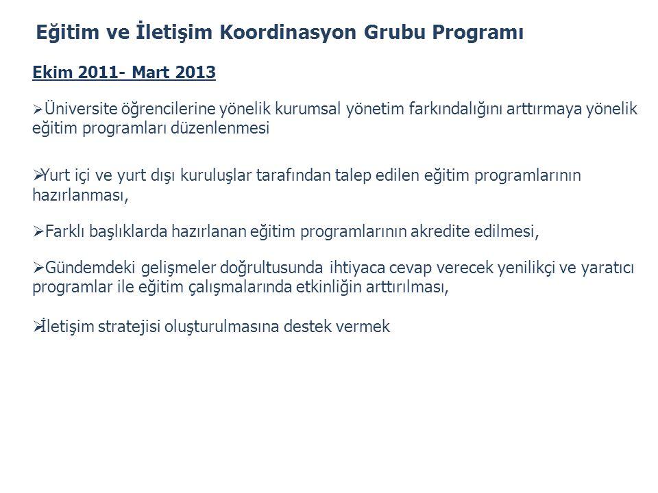 Eğitim ve İletişim Koordinasyon Grubu Programı