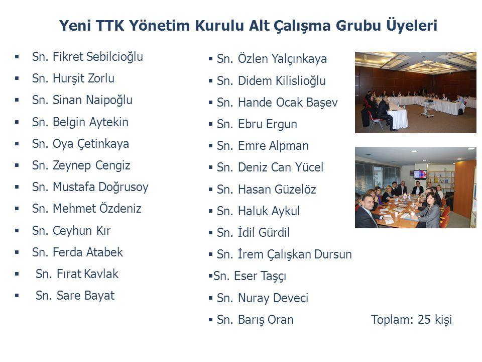 Yeni TTK Yönetim Kurulu Alt Çalışma Grubu Üyeleri