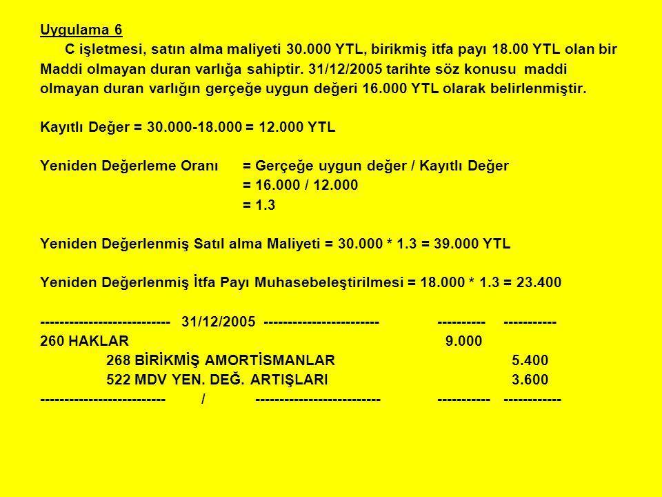 Uygulama 6 C işletmesi, satın alma maliyeti 30.000 YTL, birikmiş itfa payı 18.00 YTL olan bir.