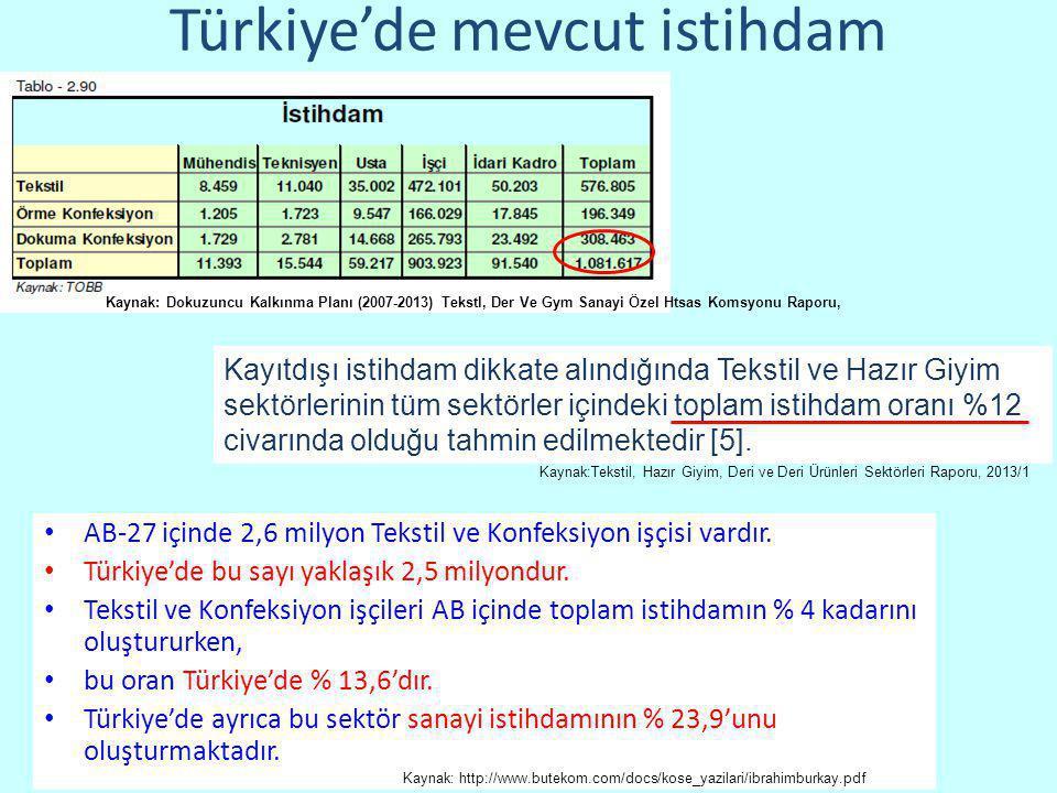 Türkiye'de mevcut istihdam