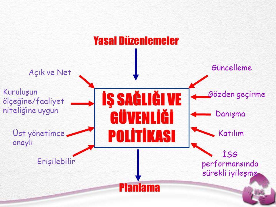 İŞ SAĞLIĞI VE GÜVENLİĞİ POLİTİKASI
