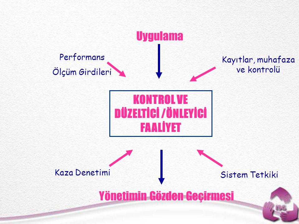 KONTROL VE DÜZELTİCİ /ÖNLEYİCİ FAALİYET