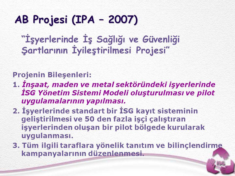 AB Projesi (IPA – 2007) İşyerlerinde İş Sağlığı ve Güvenliği Şartlarının İyileştirilmesi Projesi Projenin Bileşenleri: