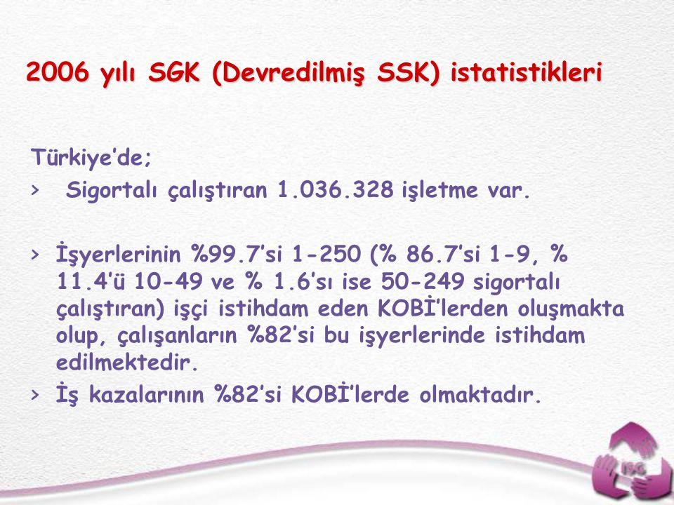 2006 yılı SGK (Devredilmiş SSK) istatistikleri