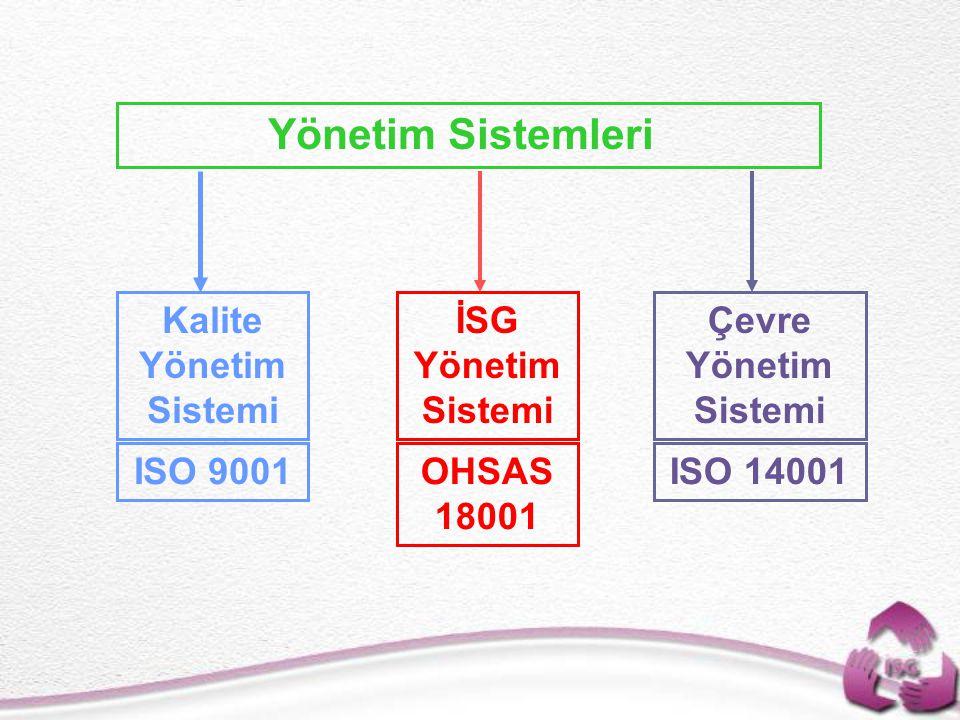 Yönetim Sistemleri Kalite Yönetim Sistemi İSG Yönetim Sistemi Çevre
