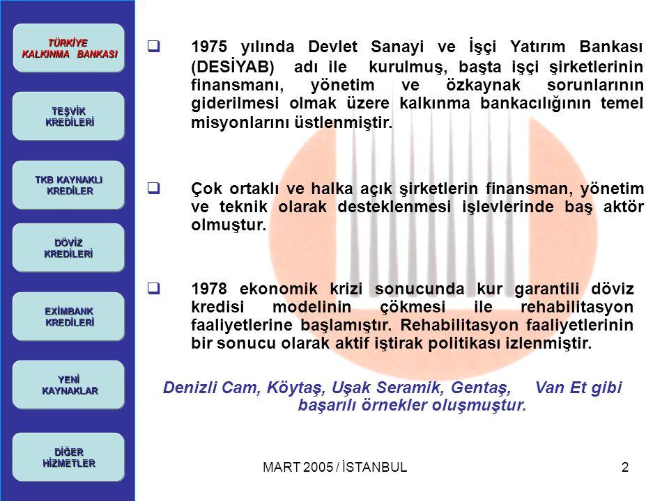 TÜRKİYE KALKINMA BANKASI.