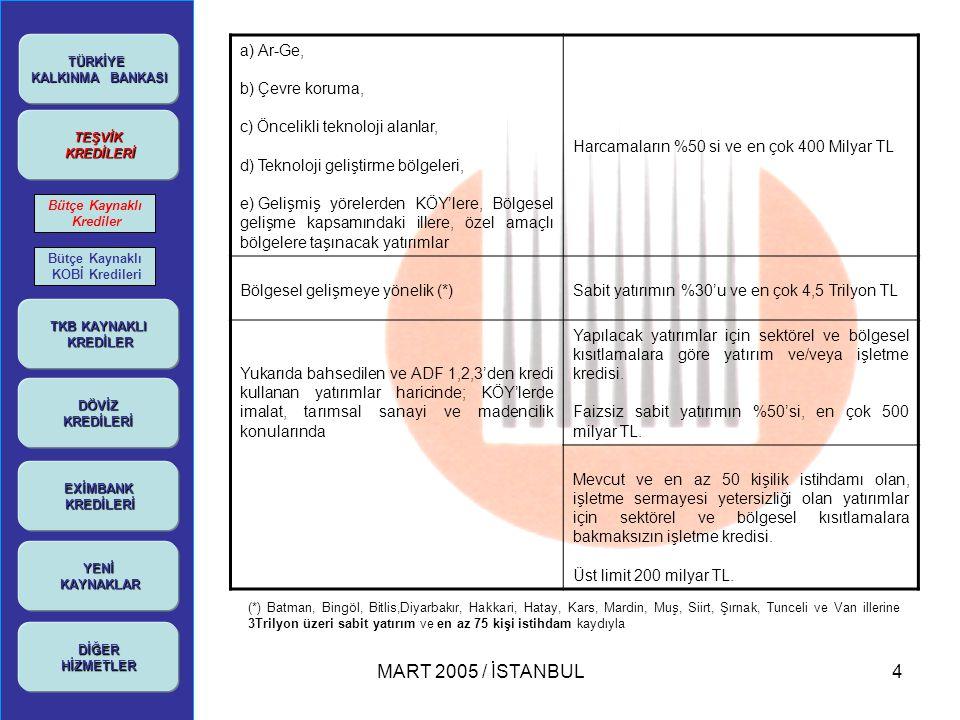MART 2005 / İSTANBUL Ar-Ge, Çevre koruma, Öncelikli teknoloji alanlar,