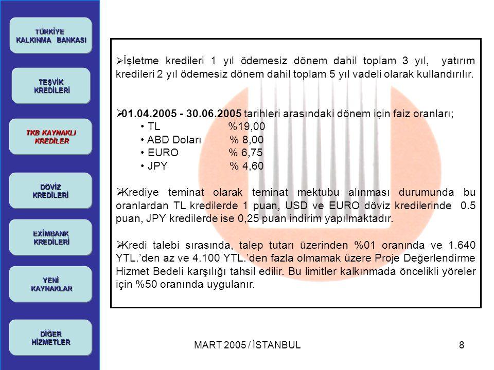 01.04.2005 - 30.06.2005 tarihleri arasındaki dönem için faiz oranları;
