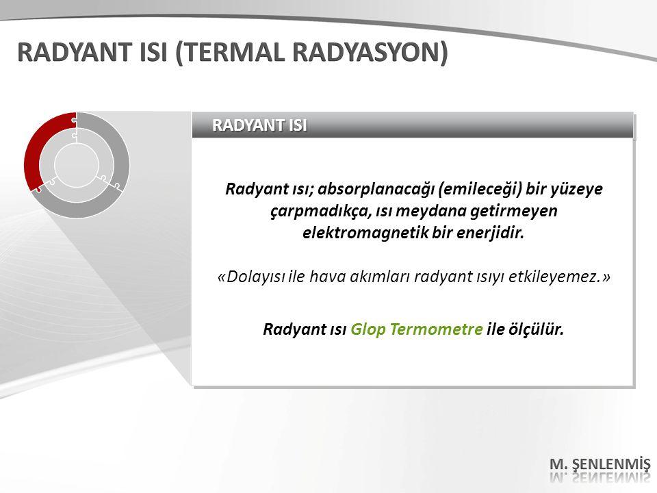 Radyant ısı Glop Termometre ile ölçülür.
