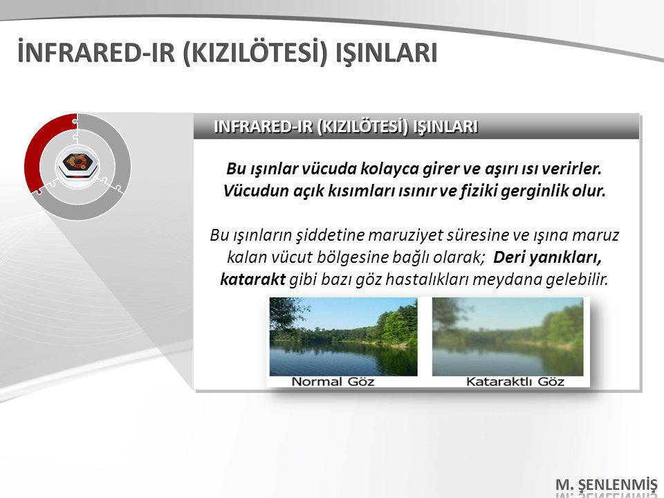 İNFRARED-IR (KIZILÖTESİ) IŞINLARI