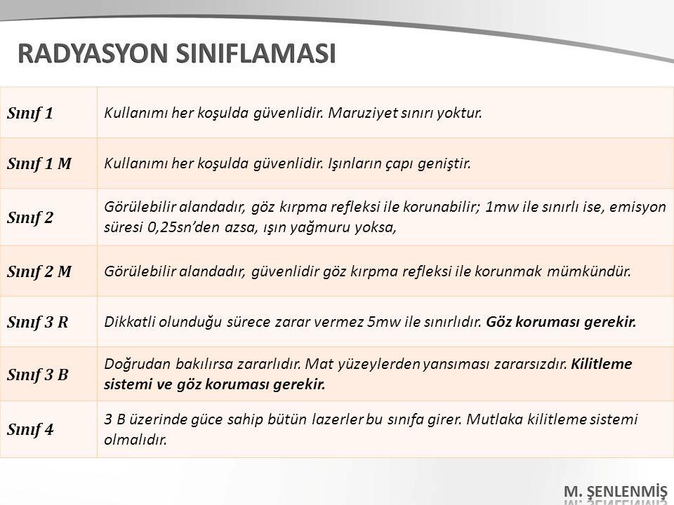 RADYASYON SINIFLAMASI