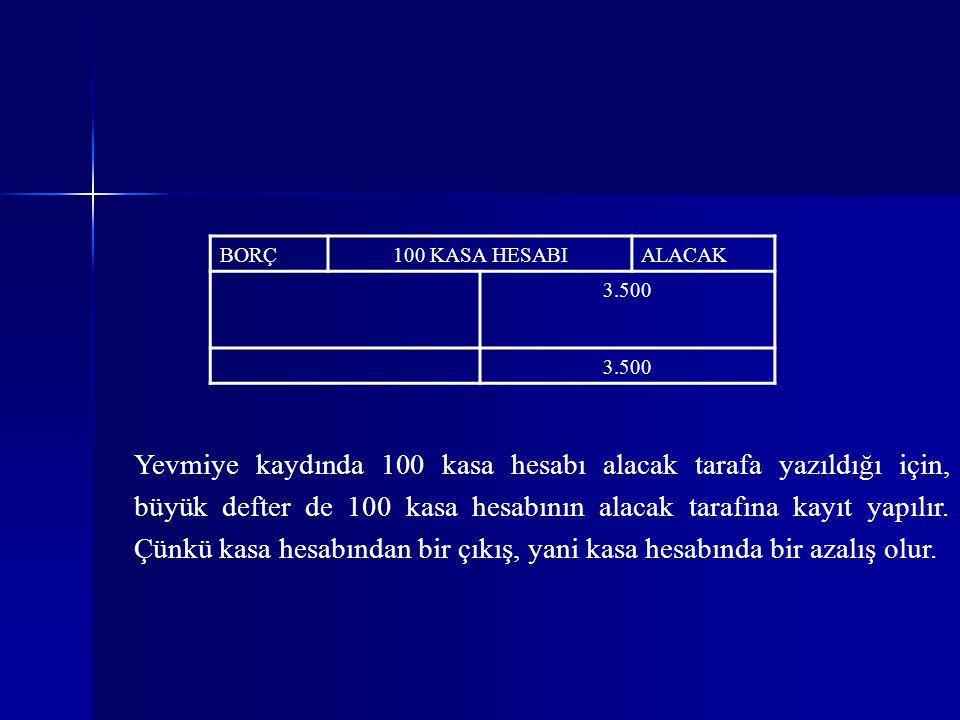 BORÇ 100 KASA HESABI. ALACAK. 3.500.