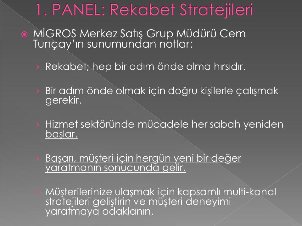1. PANEL: Rekabet Stratejileri