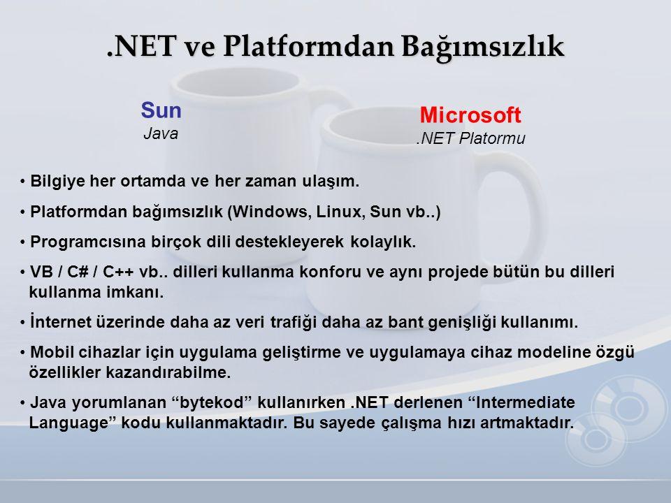 .NET ve Platformdan Bağımsızlık