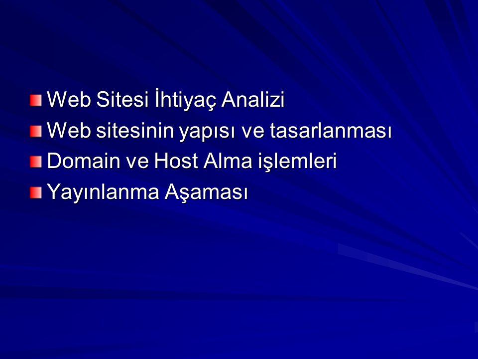 Web Sitesi İhtiyaç Analizi