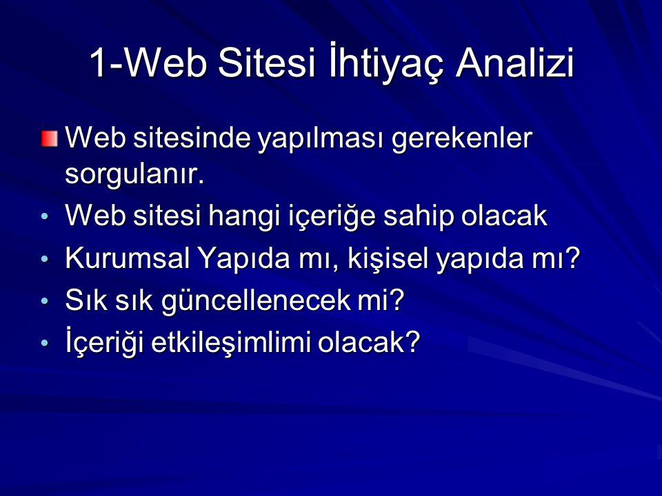 1-Web Sitesi İhtiyaç Analizi