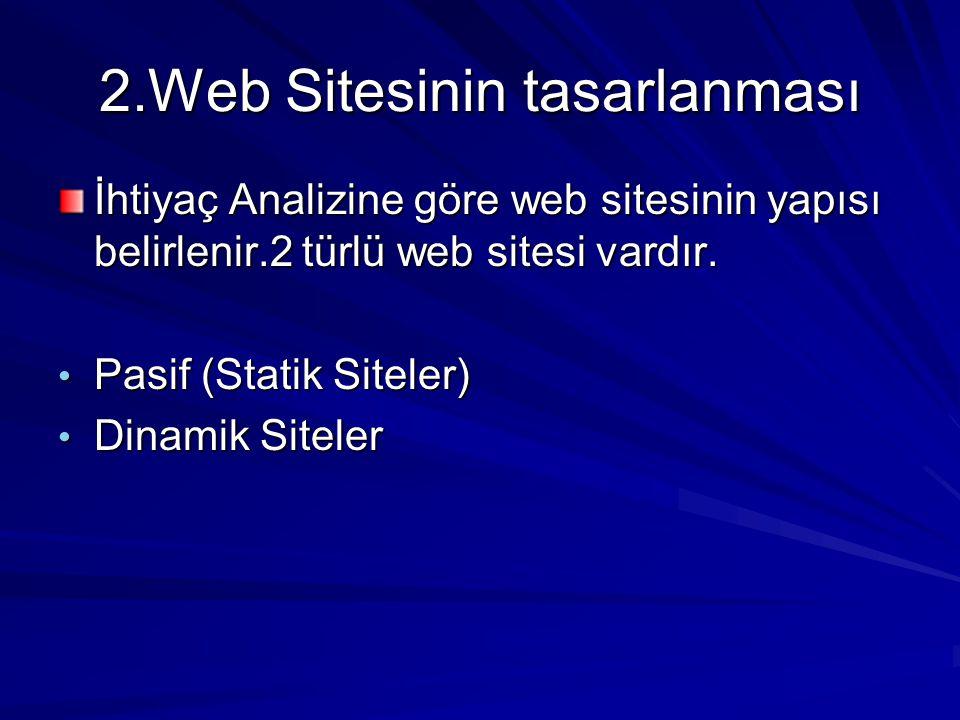 2.Web Sitesinin tasarlanması