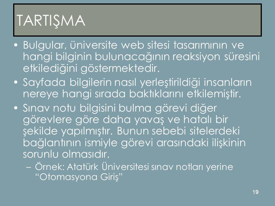 TARTIŞMA Bulgular, üniversite web sitesi tasarımının ve hangi bilginin bulunacağının reaksiyon süresini etkilediğini göstermektedir.