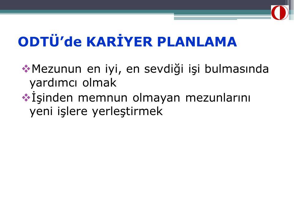 ODTÜ'de KARİYER PLANLAMA