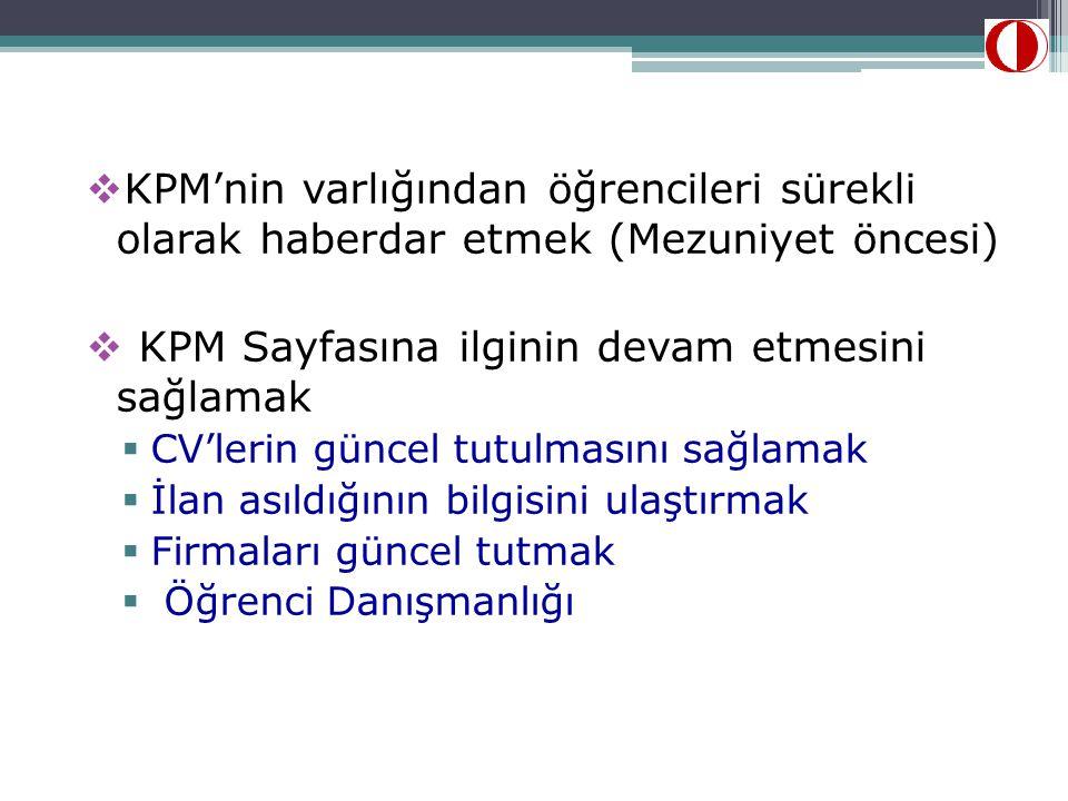 KPM Sayfasına ilginin devam etmesini sağlamak
