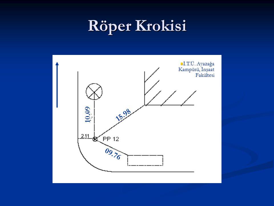 Röper Krokisi İ.T.Ü. Ayazağa Kampüsü, İnşaat Fakültesi 10.09 15.98 09.76